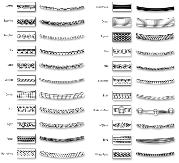 Chain Styles and Lengths