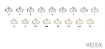 Round Diamond Engagement Rings