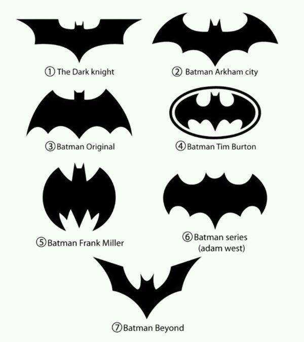 Men's Batman Rings